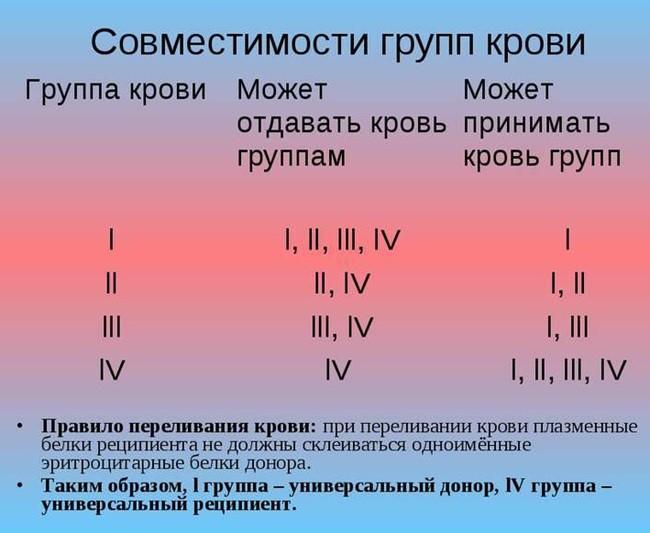 Таблица совместимости ГК